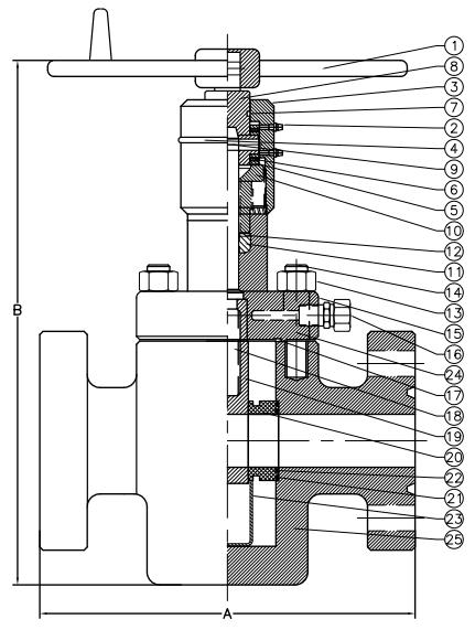 gate-valves