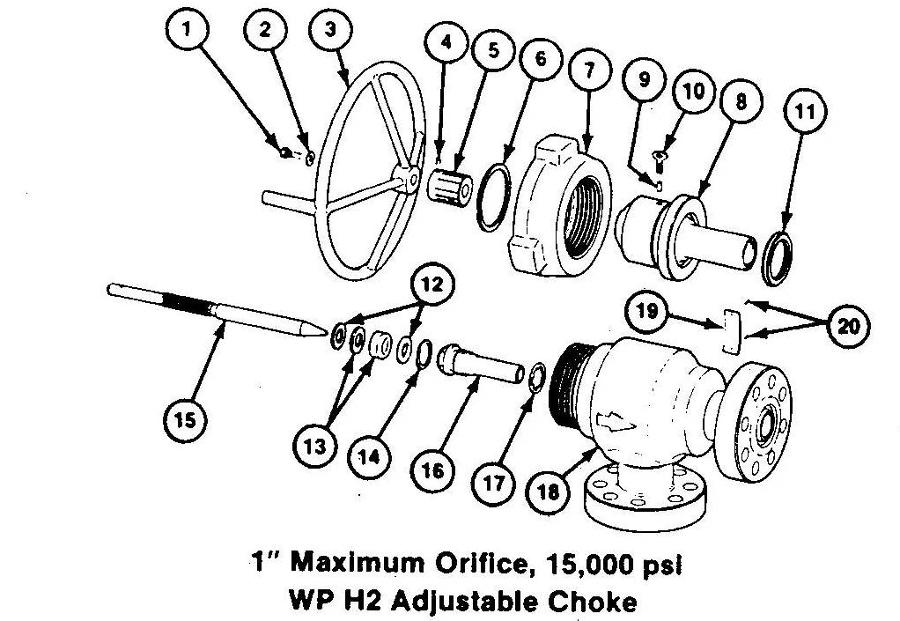 maximum-orifice